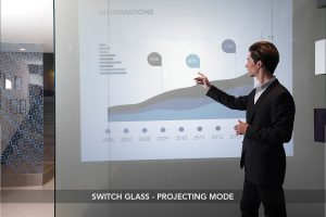 Switch Glass Projecting Mode